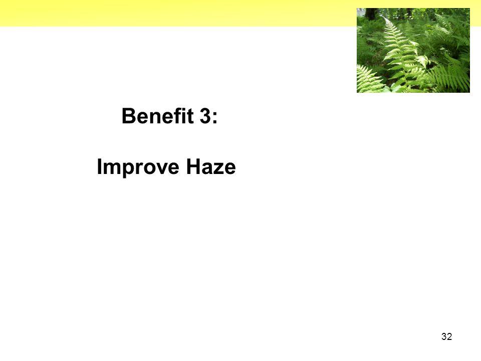32 Benefit 3: Improve Haze