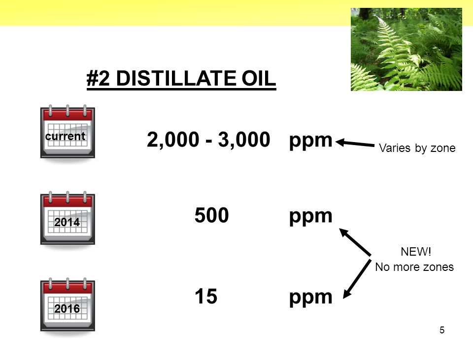 5 2,000 - 3,000ppm 500ppm 15ppm current 2014 2016 #2 DISTILLATE OIL NEW! No more zones Varies by zone