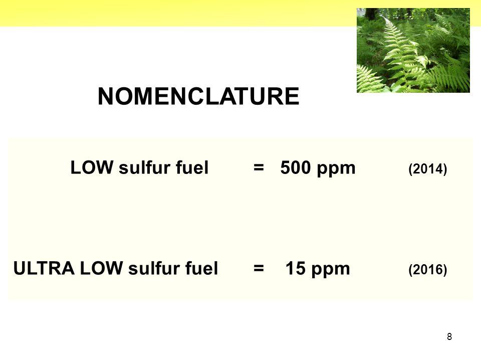 8 NOMENCLATURE LOW sulfur fuel= 500 ppm (2014) ULTRA LOW sulfur fuel= 15 ppm (2016)