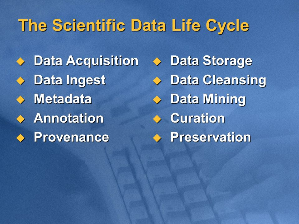 The Scientific Data Life Cycle  Data Acquisition  Data Ingest  Metadata  Annotation  Provenance  Data Storage  Data Cleansing  Data Mining  Curation  Preservation