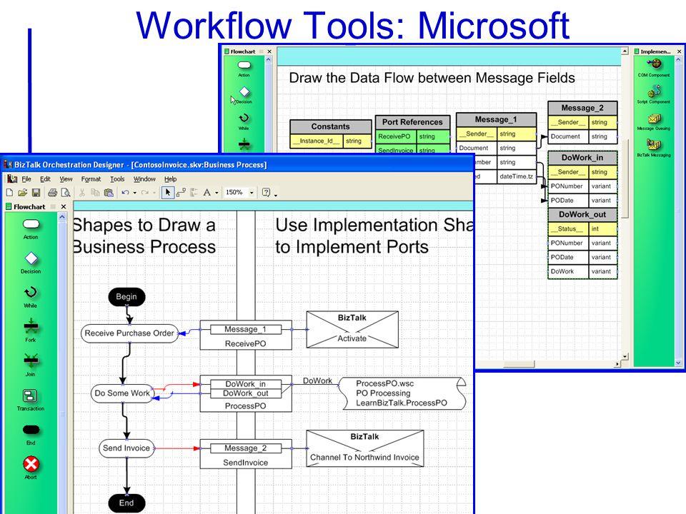 Workflow Tools: Microsoft