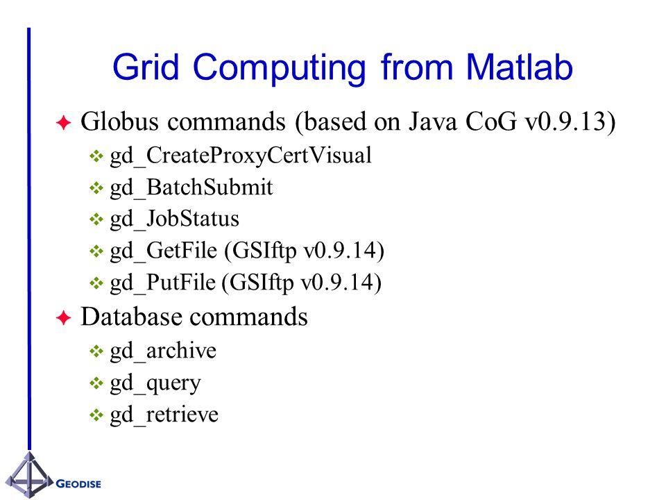 Grid Computing from Matlab F Globus commands (based on Java CoG v0.9.13) v gd_CreateProxyCertVisual v gd_BatchSubmit v gd_JobStatus v gd_GetFile (GSIftp v0.9.14) v gd_PutFile (GSIftp v0.9.14) F Database commands v gd_archive v gd_query v gd_retrieve