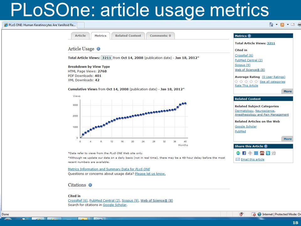 18 PLoSOne: article usage metrics