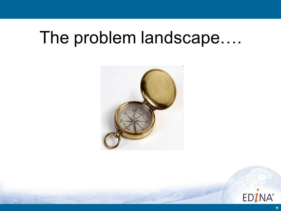 9 The problem landscape….