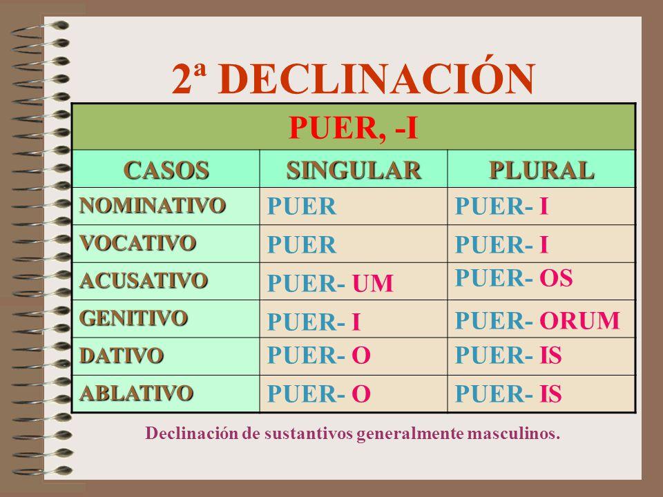2ª DECLINACIÓN DOMINUS, -I CASOSSINGULARPLURAL NOMINATIVO VOCATIVO ACUSATIVO GENITIVO DATIVO ABLATIVO DOMIN- UM DOMIN- E DOMIN- US DOMIN- O DOMIN- I DOMIN- O DOMIN- I DOMIN- IS DOMIN- ORUM DOMIN- OS Declinación de sustantivos generalmente masculinos.