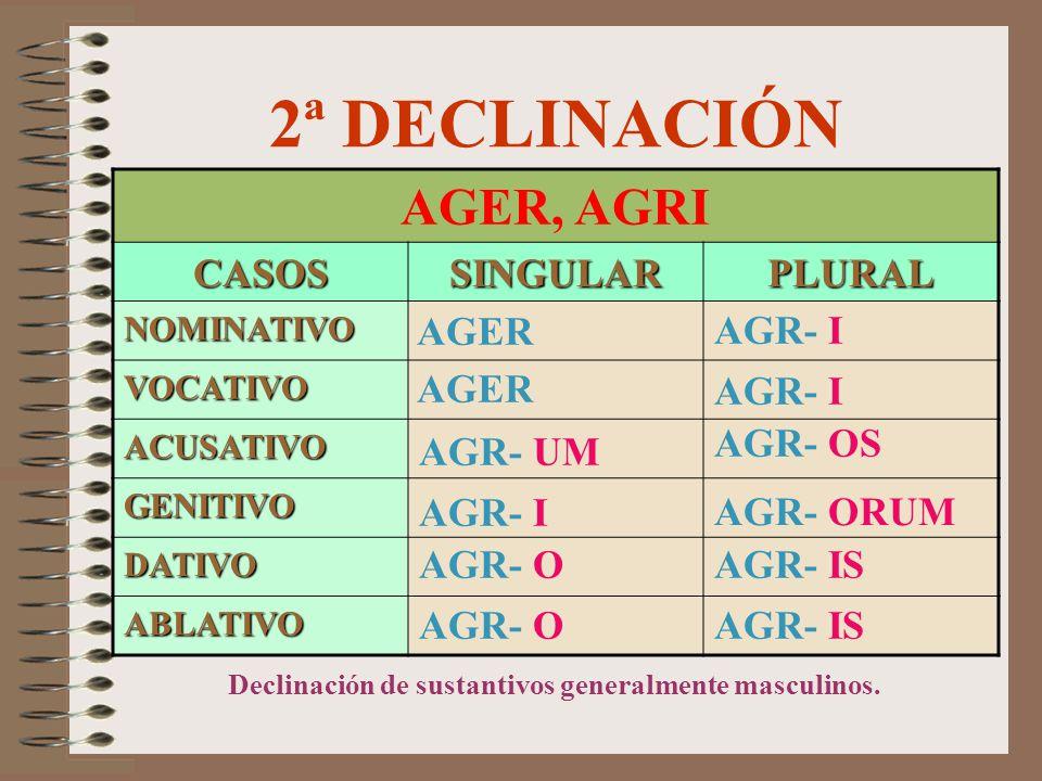 2ª DECLINACIÓN PUER, -I CASOSSINGULARPLURAL NOMINATIVO VOCATIVO ACUSATIVO GENITIVO DATIVO ABLATIVO PUER- UM PUER PUER- O PUER- I PUER- O PUER- I PUER- IS PUER- ORUM PUER- OS Declinación de sustantivos generalmente masculinos.