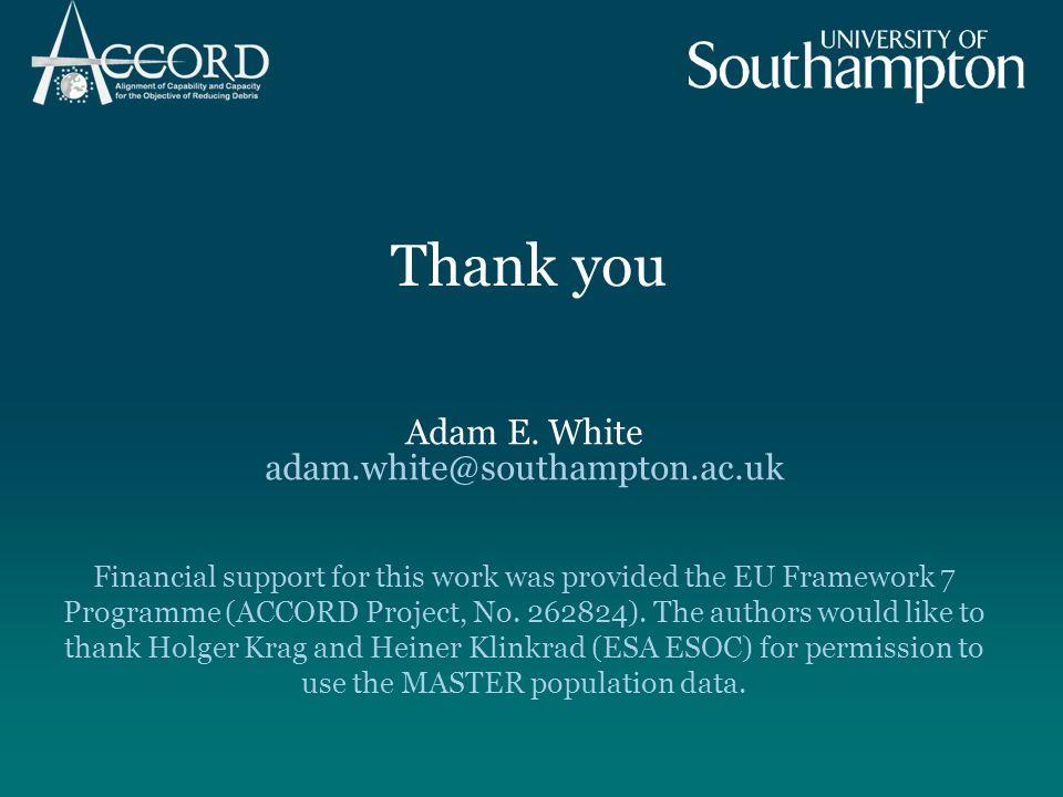 Thank you Adam E.