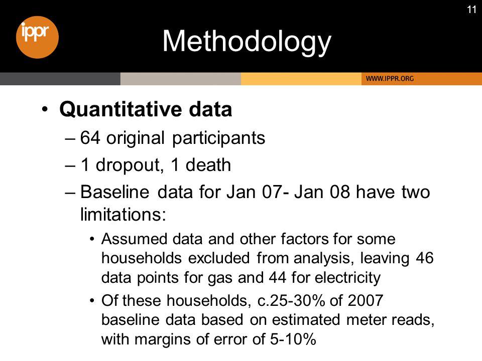 11 Methodology Quantitative data –64 original participants –1 dropout, 1 death –Baseline data for Jan 07- Jan 08 have two limitations: Assumed data an