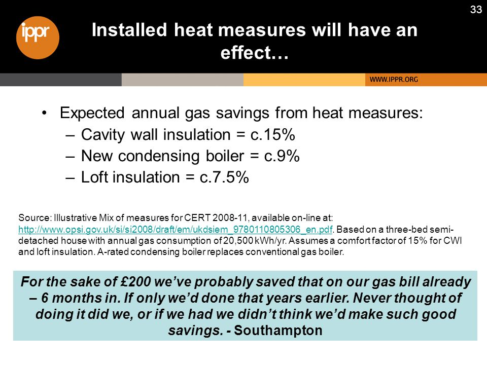 33 Installed heat measures will have an effect… Expected annual gas savings from heat measures: –Cavity wall insulation = c.15% –New condensing boiler
