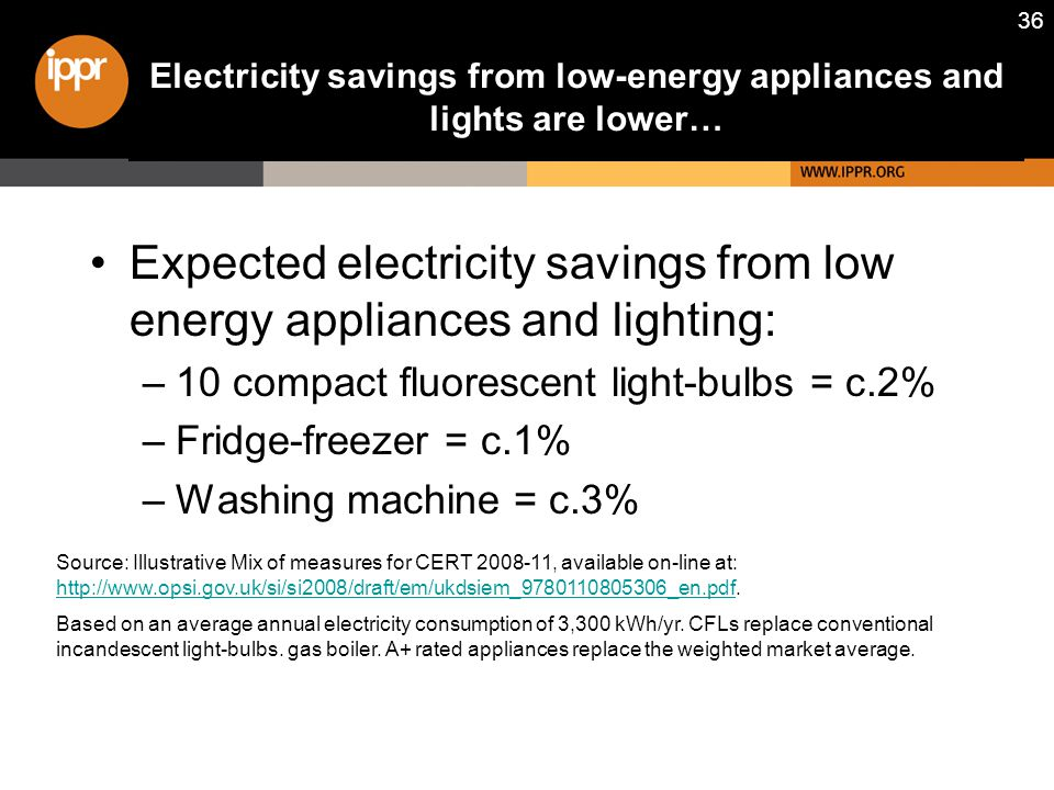 36 Electricity savings from low-energy appliances and lights are lower… Expected electricity savings from low energy appliances and lighting: –10 comp
