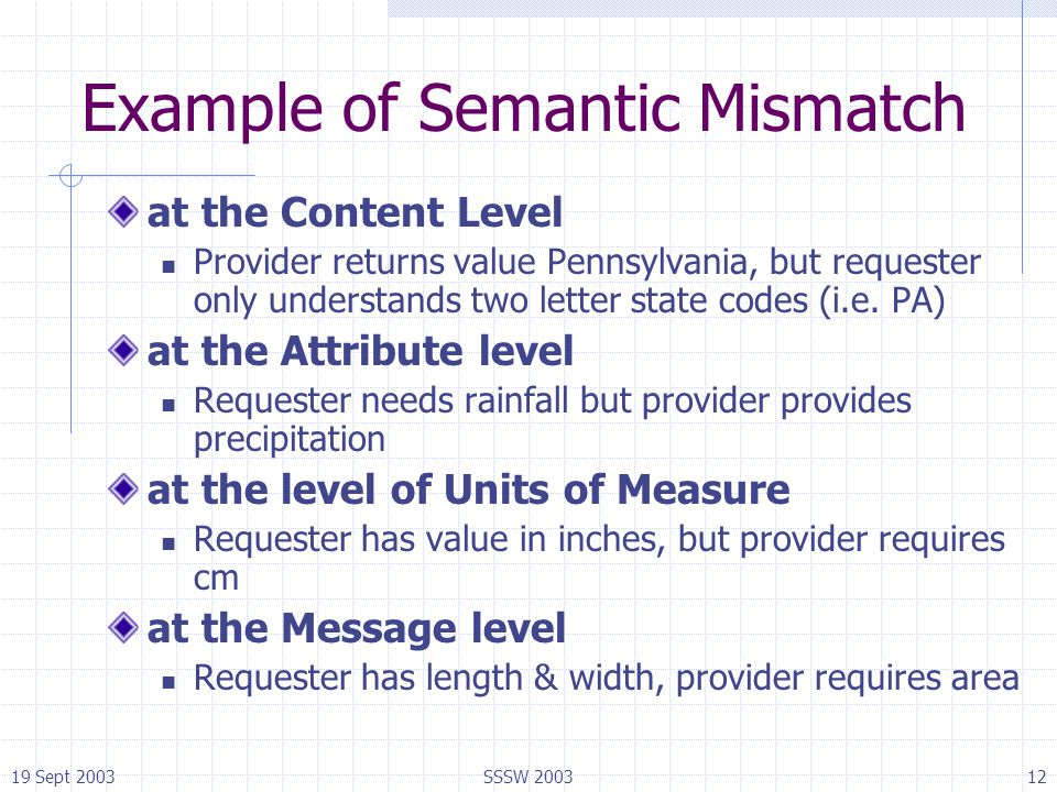 19 Sept 2003SSSW 200312 Example of Semantic Mismatch at the Content Level Provider returns value Pennsylvania, but requester only understands two lett