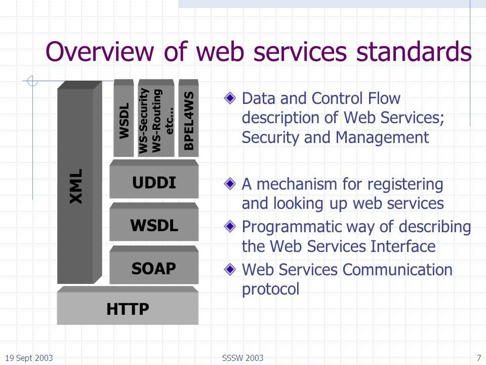 19 Sept 2003SSSW 20037 Overview of web services standards Data and Control Flow description of Web Services; Security and Management A mechanism for r