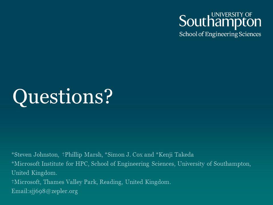 Questions. *Steven Johnston, †Phillip Marsh, *Simon J.