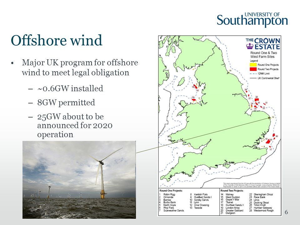 6 Offshore wind Major UK program for offshore wind to meet legal obligation –~0.6GW installed –8GW permitted –25GW about to be announced for 2020 operation –15% renewables obligation by 2020