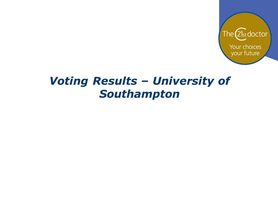Voting Results – University of Southampton