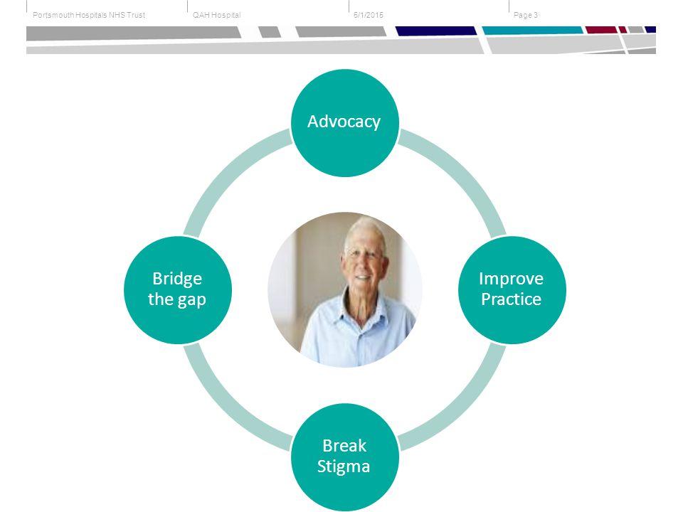 QAH HospitalPortsmouth Hospitals NHS TrustPage 35/1/2015 Advocacy Improve Practice Break Stigma Bridge the gap