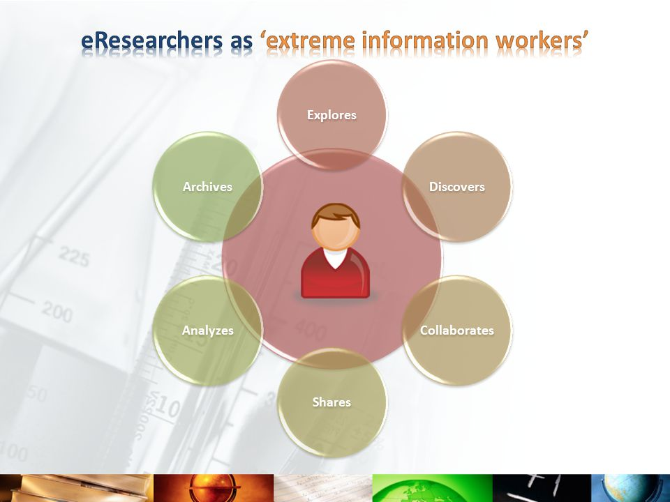 Optimize for data-driven research & science (open data/access) – To both data (scientific) and to information (scholarly publications) – Reproducible research + computational science – Properly document / annotate scholarly output Interoperability is paramount – Actively lobby and drive for consensus around technical standards and standardized protocols proactively adopted by the community; enable broad community engagement Customers have told Microsoft that the interoperability (and intellectual property) are OUR responsibility Data preservation (and provenance) should be baseline – Documentation of the data's provenance – Reliable and secure long-term storage – at a massive scale – Preservation needs to be like accessibility features – i.e., assumed as required Social networking & semantic knowledge discovery – Harnessing collective intelligence must be a consideration – since accessing research is a core step in the life-cycle.
