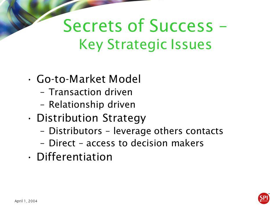 April 1, 2004 Secrets of Success – U.S.