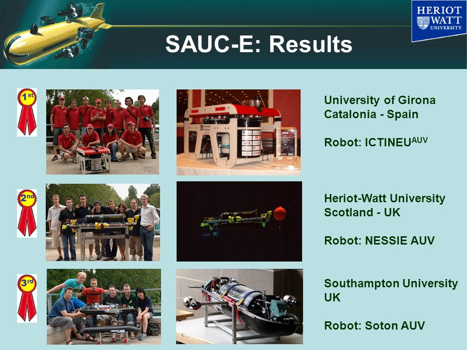 SAUC-E: Results 1 st 2 nd 3 rd University of Girona Catalonia - Spain Robot: ICTINEU AUV Heriot-Watt University Scotland - UK Robot: NESSIE AUV Southampton University UK Robot: Soton AUV