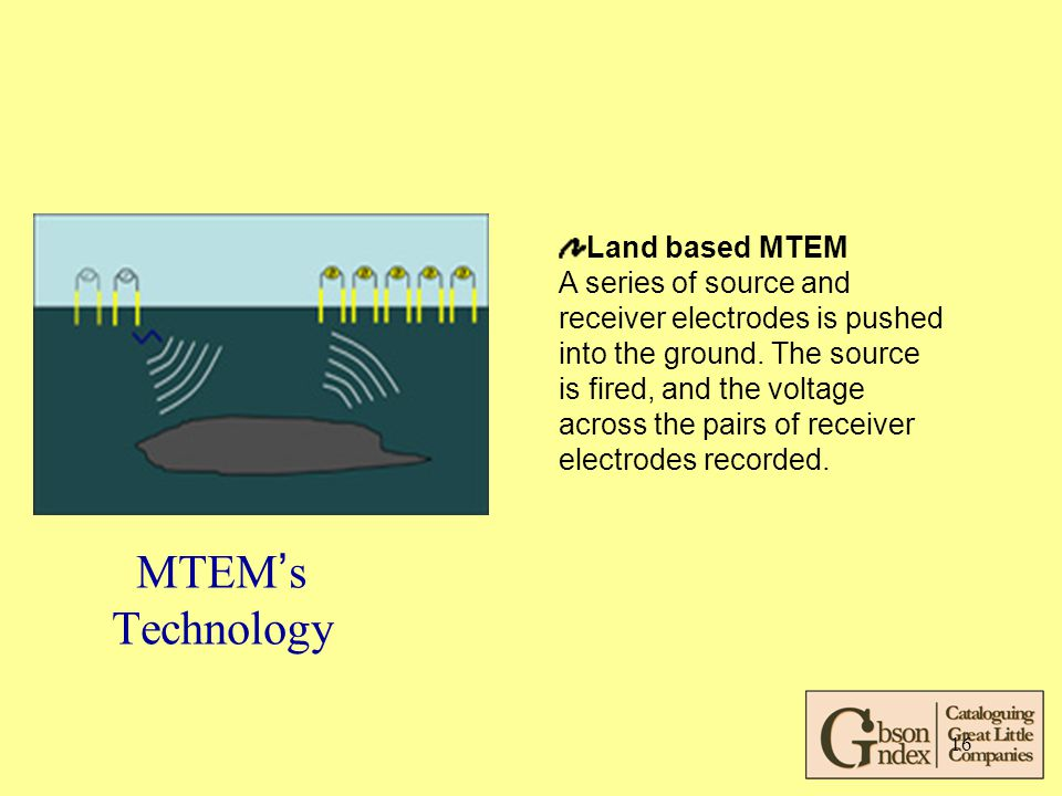 16 Land based MTEM A series of source and receiver electrodes is pushed into the ground.