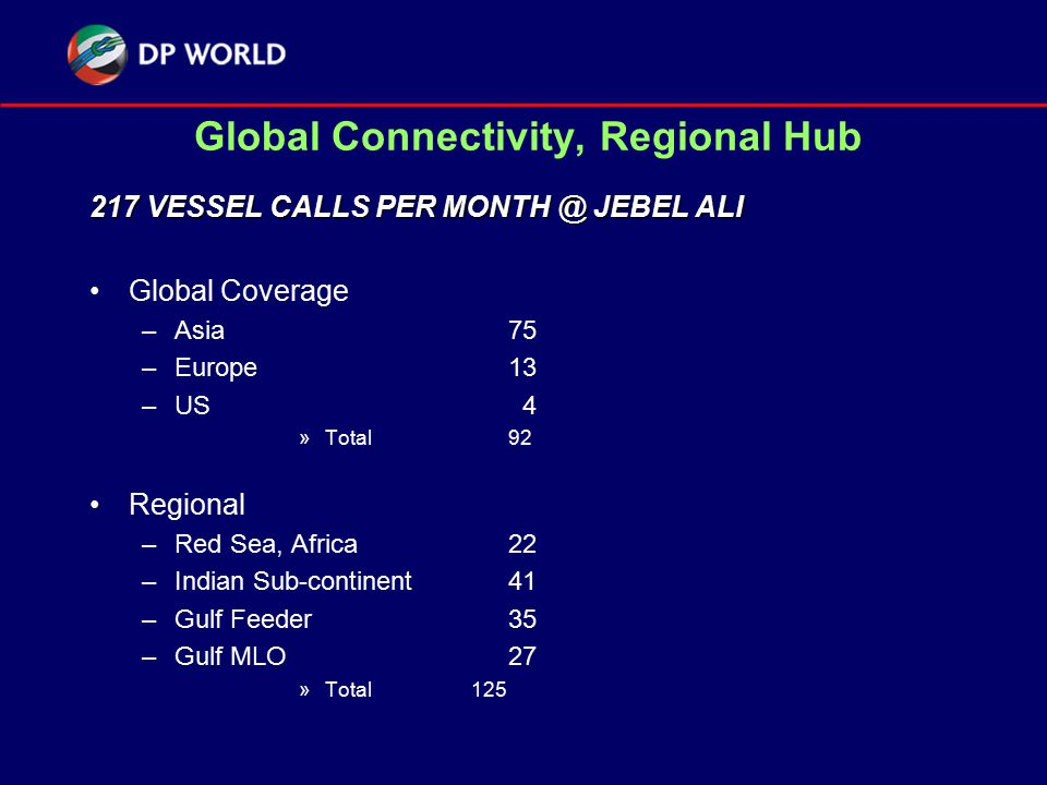 Global Connectivity, Regional Hub 217 VESSEL CALLS PER MONTH @ JEBEL ALI Global Coverage –Asia 75 –Europe 13 –US 4 »Total92 Regional –Red Sea, Africa22 –Indian Sub-continent 41 –Gulf Feeder 35 –Gulf MLO 27 »Total 125
