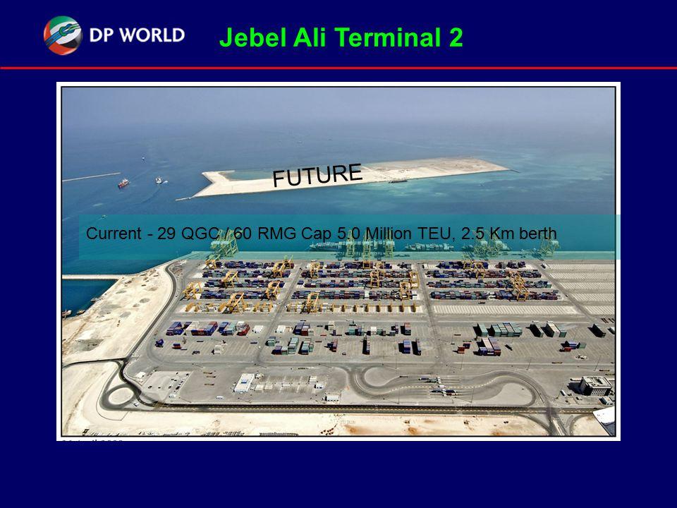 Jebel Ali Terminal 2 Current - 29 QGC / 60 RMG Cap 5.0 Million TEU, 2.5 Km berth FUTURE