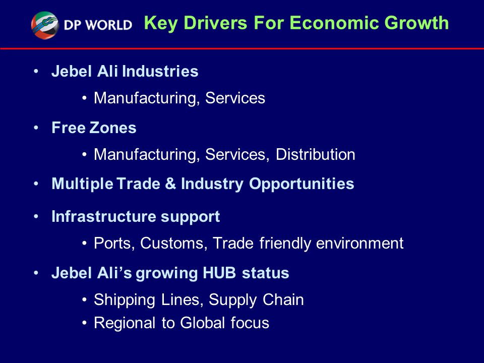 Key Drivers For Economic Growth Jebel Ali Industries Manufacturing, Services Free Zones Manufacturing, Services, Distribution Multiple Trade & Industry Opportunities Infrastructure support Ports, Customs, Trade friendly environment Jebel Ali's growing HUB status Shipping Lines, Supply Chain Regional to Global focus
