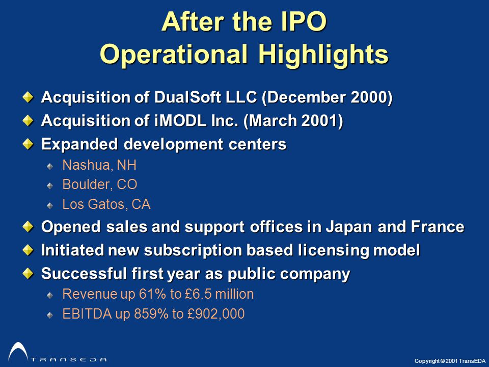 Copyright © 2001 TransEDA After the IPO Operational Highlights Acquisition of DualSoft LLC (December 2000) Acquisition of iMODL Inc.