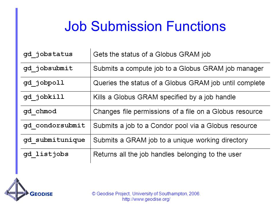 © Geodise Project, University of Southampton, 2006. http://www.geodise.org/ Job Submission Functions gd_jobstatus Gets the status of a Globus GRAM job
