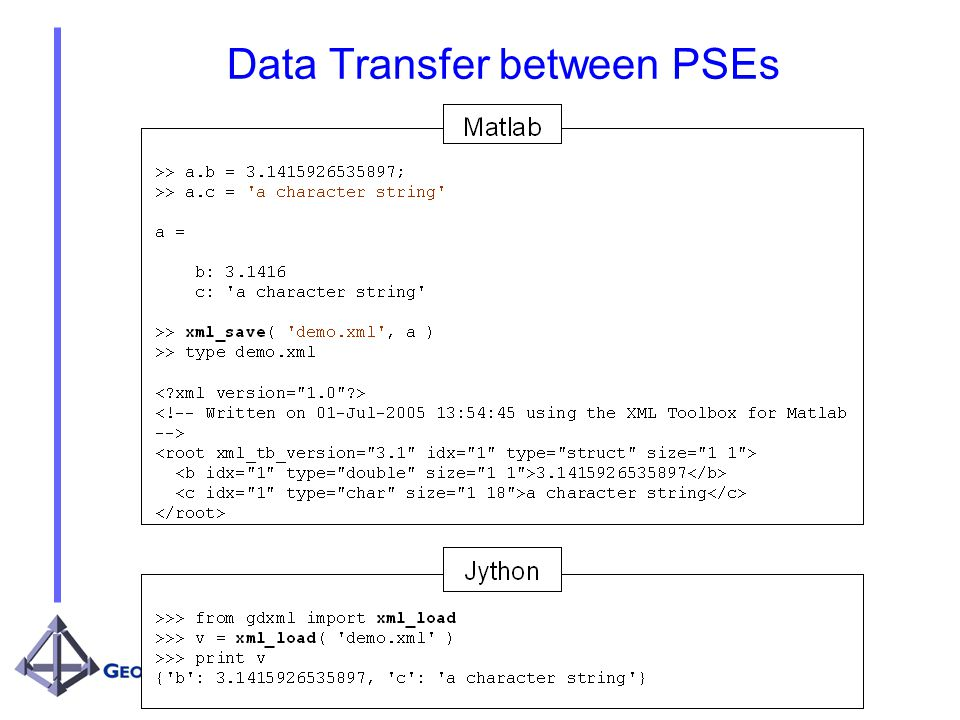 © Geodise Project, University of Southampton, 2006. http://www.geodise.org/ Data Transfer between PSEs