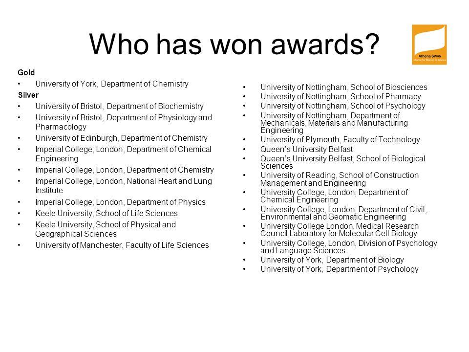 Who has won awards.