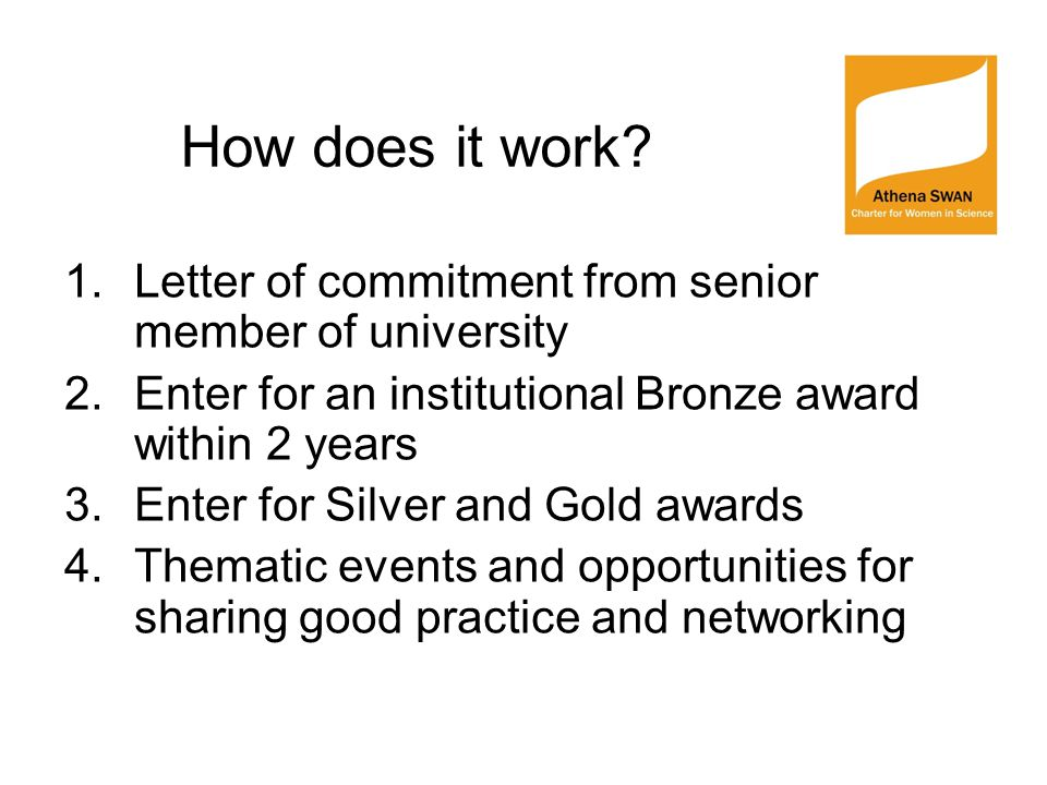 How does it work? 1.Letter of commitment from senior member of university 2.Enter for an institutional Bronze award within 2 years 3.Enter for Silver