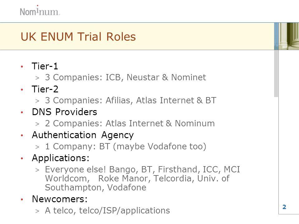 2 UK ENUM Trial Roles Tier-1 > 3 Companies: ICB, Neustar & Nominet Tier-2 > 3 Companies: Afilias, Atlas Internet & BT DNS Providers > 2 Companies: Atlas Internet & Nominum Authentication Agency > 1 Company: BT (maybe Vodafone too) Applications: > Everyone else.