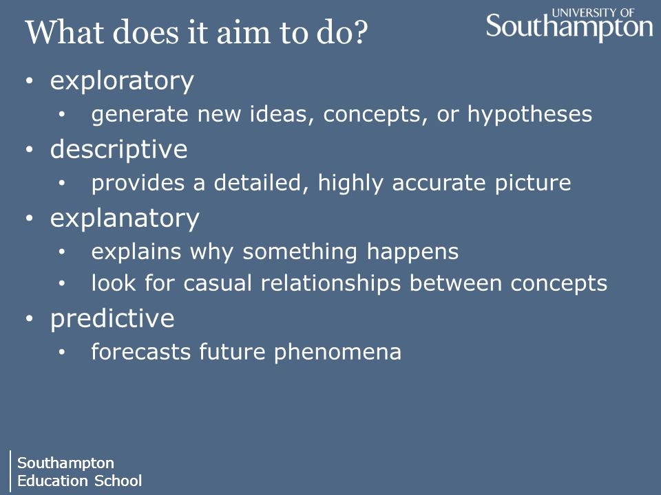 Southampton Education School Southampton Education School What does it aim to do.