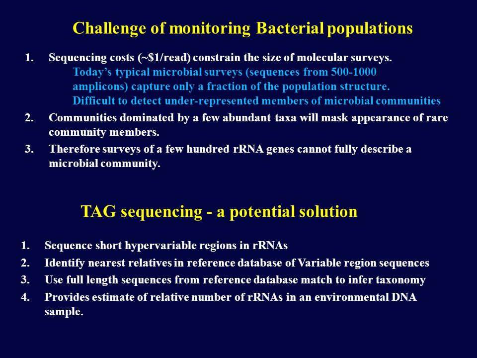 Challenge of monitoring Bacterial populations 1.Sequencing costs (~$1/read) constrain the size of molecular surveys.