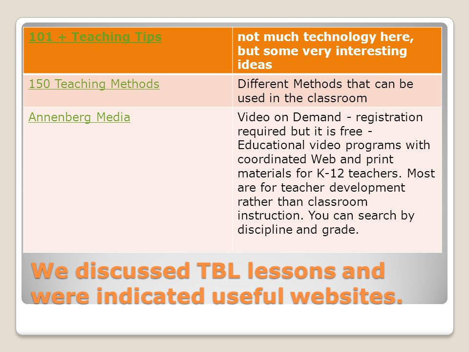 Other websites that help teachers Creating Technology Enhanced Student- Centered Learning Environments 11 Techniques for Better Classroom Discipline Anger Management Classroom Management for new teachers Free OpenCourse
