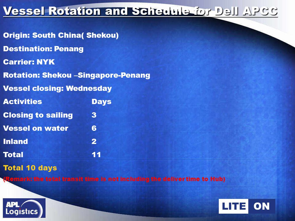 LITEON Vessel Rotation and Schedule for Dell APCC Origin: South China( Shekou) Destination: Penang Carrier: NYK Rotation: Shekou –Singapore-Penang Vessel closing: Wednesday ActivitiesDays Closing to sailing3 Vessel on water6 Inland 2 Total 11 Total 10 days (Remark: the total transit time is not including the deliver time to Hub)