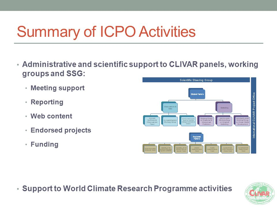 Summary of ICPO Activities Administrative and scientific support to CLIVAR panels, working groups and SSG: Meeting support Reporting Web content Endorsed projects Funding Support to World Climate Research Programme activities