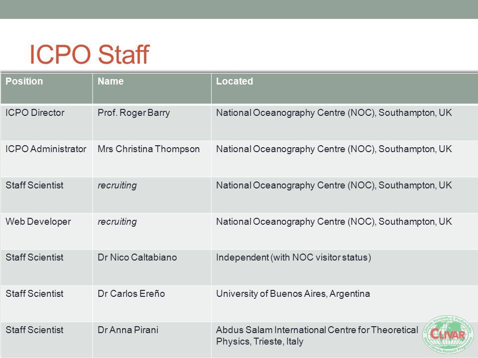 ICPO Staff
