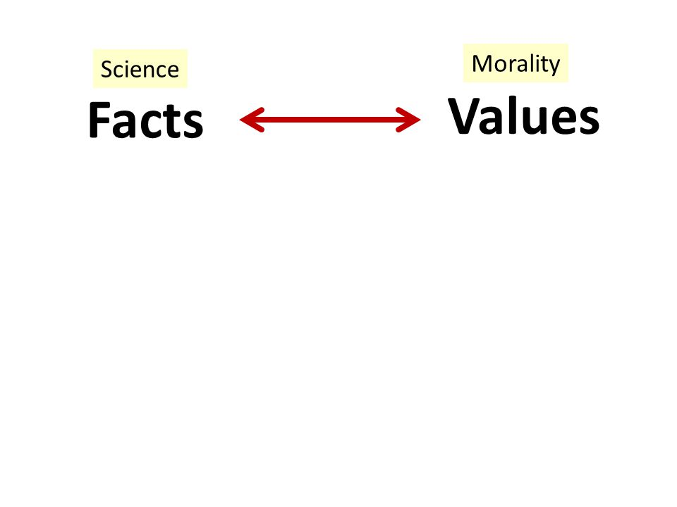 Facts Values Science Morality