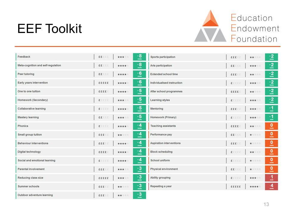 EEF Toolkit 13