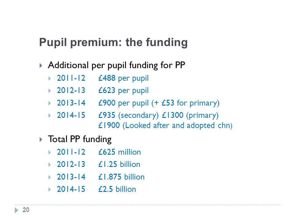 Pupil premium: the funding  Additional per pupil funding for PP  2011-12£488 per pupil  2012-13£623 per pupil  2013-14£900 per pupil (+ £53 for primary)  2014-15£935 (secondary) £1300 (primary) £1900 (Looked after and adopted chn )  Total PP funding  2011-12£625 million  2012-13£1.25 billion  2013-14£1.875 billion  2014-15£2.5 billion 20