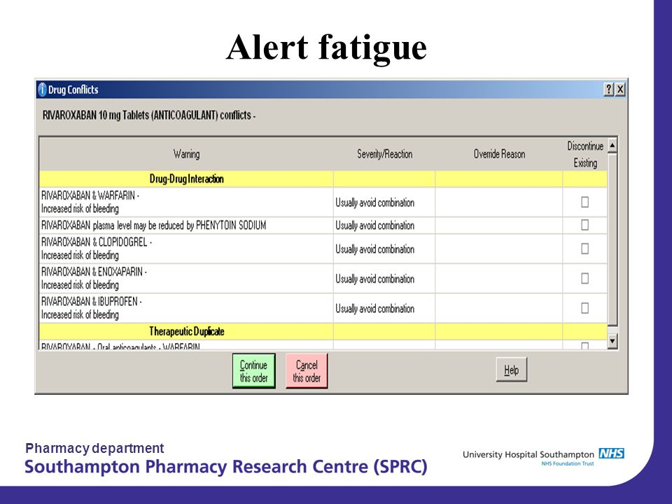 Pharmacy department Alert fatigue