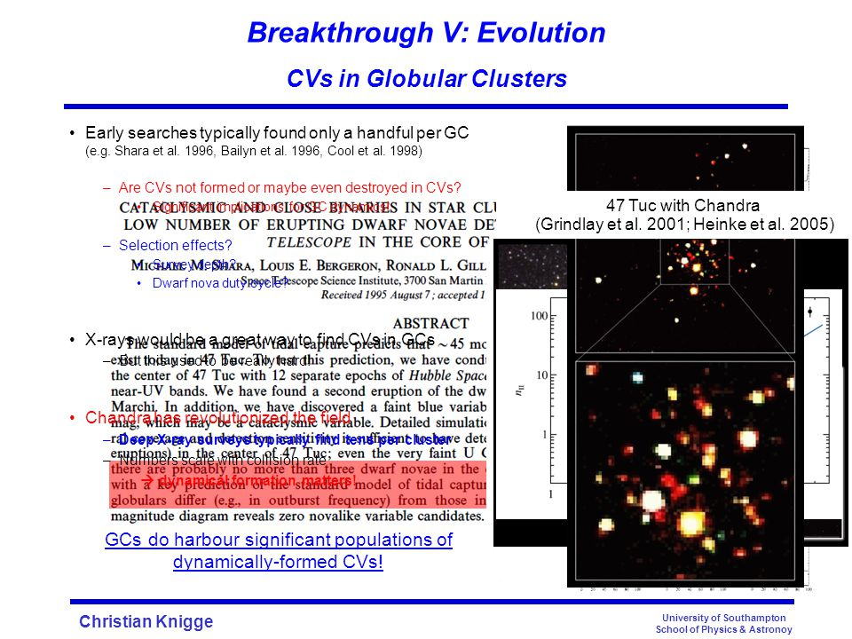 Christian Knigge Breakthrough V: Evolution CVs in Globular Clusters University of Southampton School of Physics & Astronoy Shara et al.