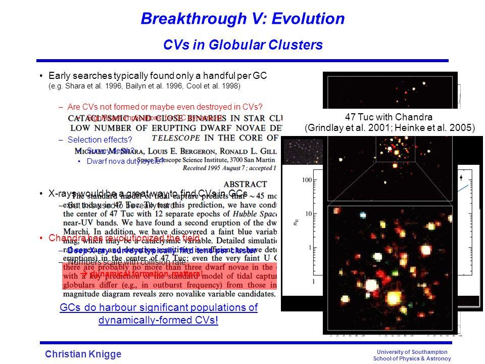 Christian Knigge Breakthrough V: Evolution CVs in Globular Clusters University of Southampton School of Physics & Astronoy Shara et al. (1996) Differe