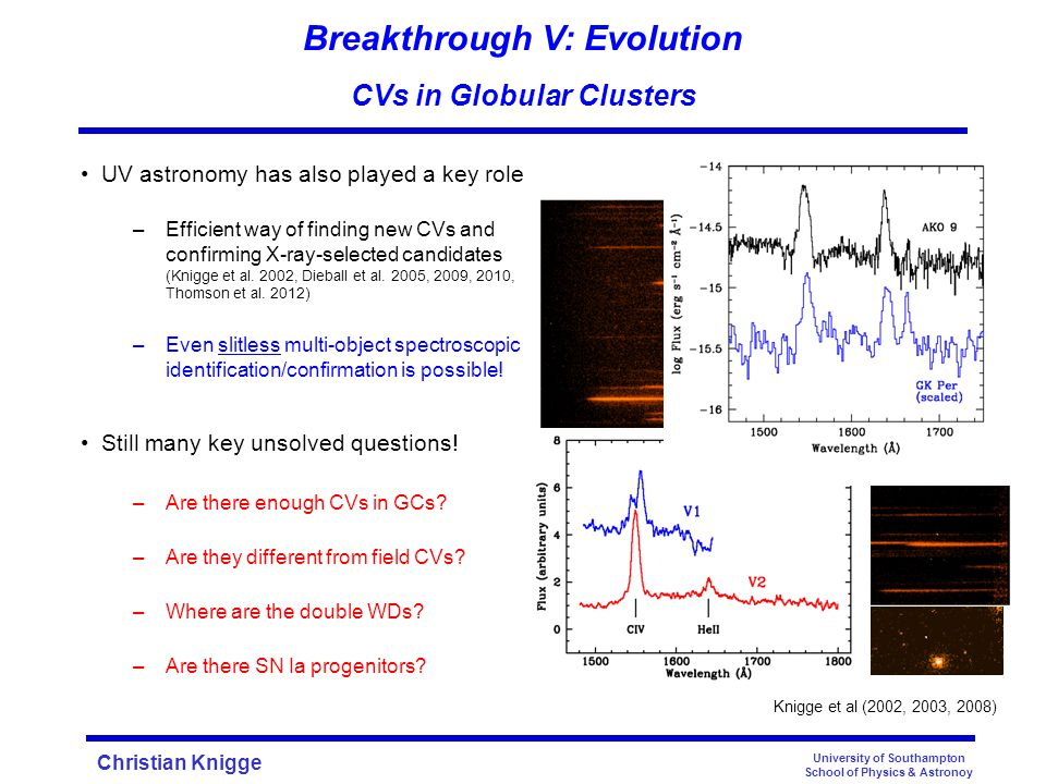 Christian Knigge UV astronomy has also played a key role –Efficient way of finding new CVs and confirming X-ray-selected candidates (Knigge et al. 200
