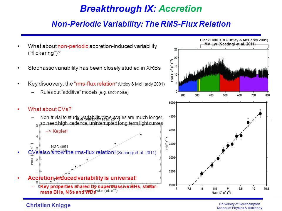 Christian Knigge An XRB (Churazov et al. 2003) A CV (Pretorius & Knigge 2007) University of Southampton School of Physics & Astronoy Breakthrough IX: