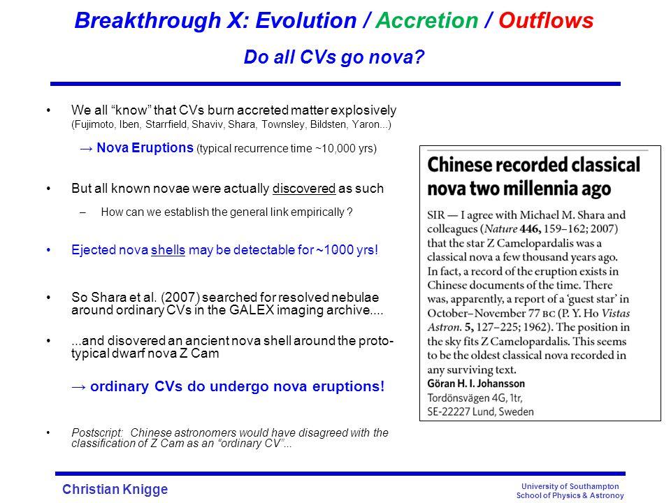 "Christian Knigge Shara et al. 2007, Nature 446, 159 We all ""know"" that CVs burn accreted matter explosively (Fujimoto, Iben, Starrfield, Shaviv, Shara"