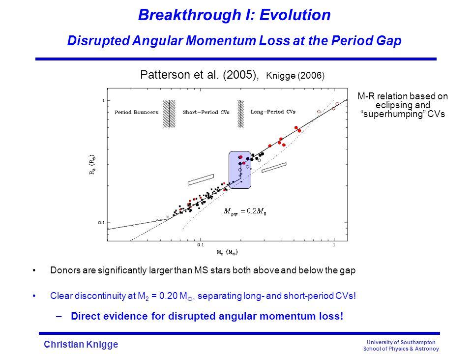 Christian Knigge University of Southampton School of Physics & Astronoy Patterson et al.