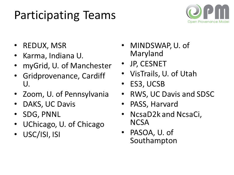 Participating Teams REDUX, MSR Karma, Indiana U. myGrid, U.